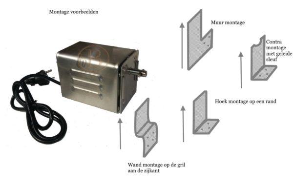Montage voorbeelden spitmotor