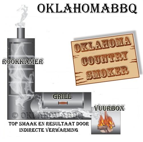 Werking Oklahoma Country smoker