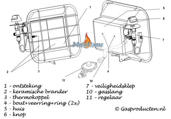 Specificatie tekening Broifire ruimte straler